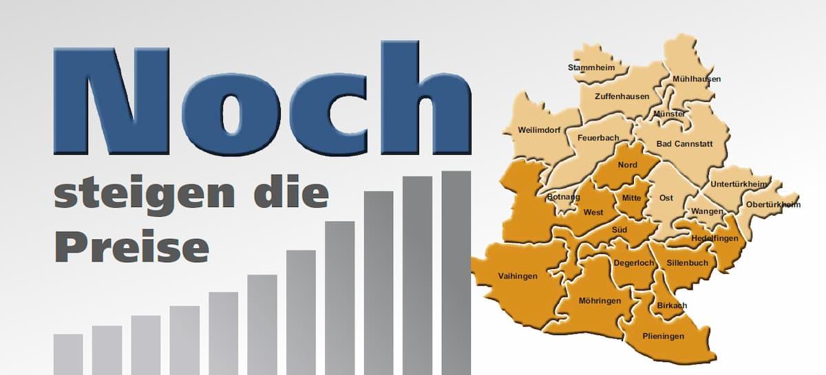 Grundstücksmarktbericht der Stadt Stuttgart für 2019